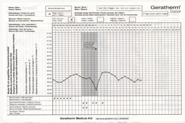 chart-1-crop